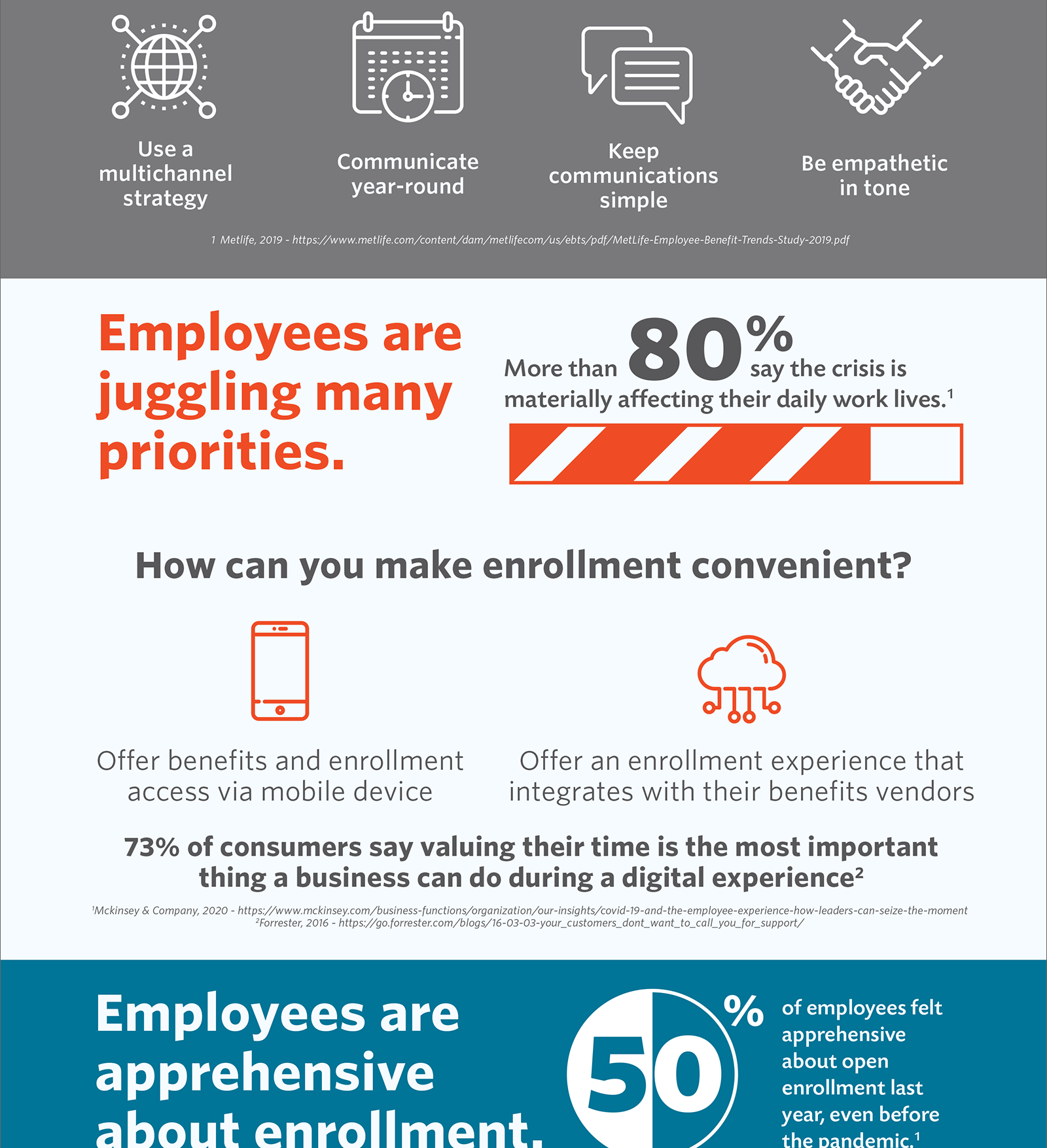 Open Enrollment Infographic