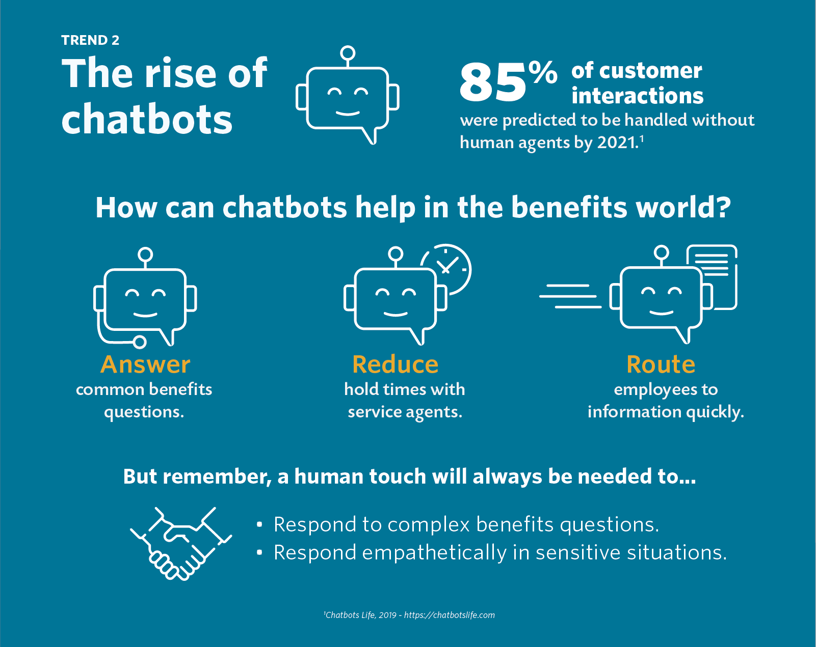 Trend 2 - The rise of chatbots