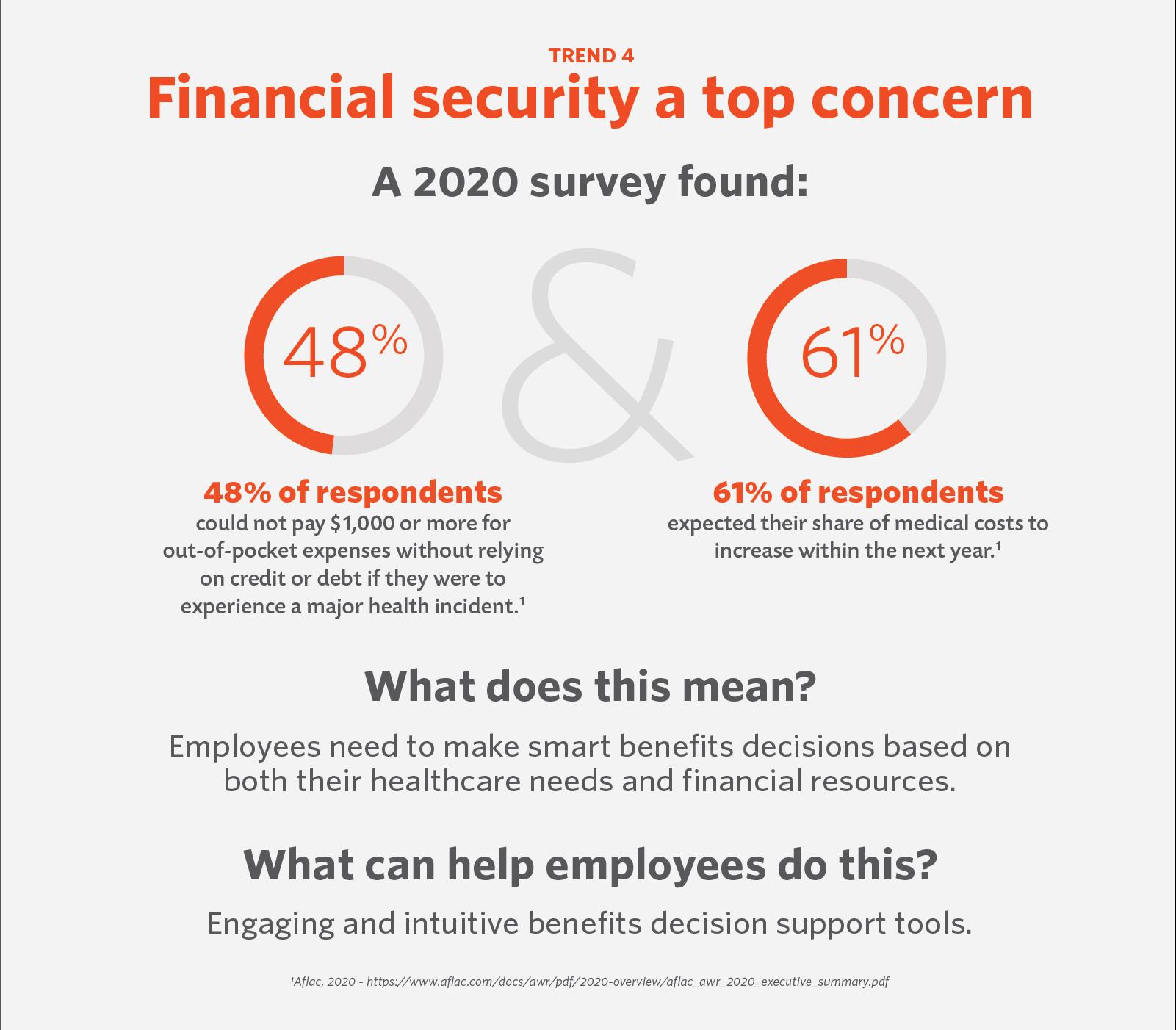 Trend 4 - Financial security a top concern
