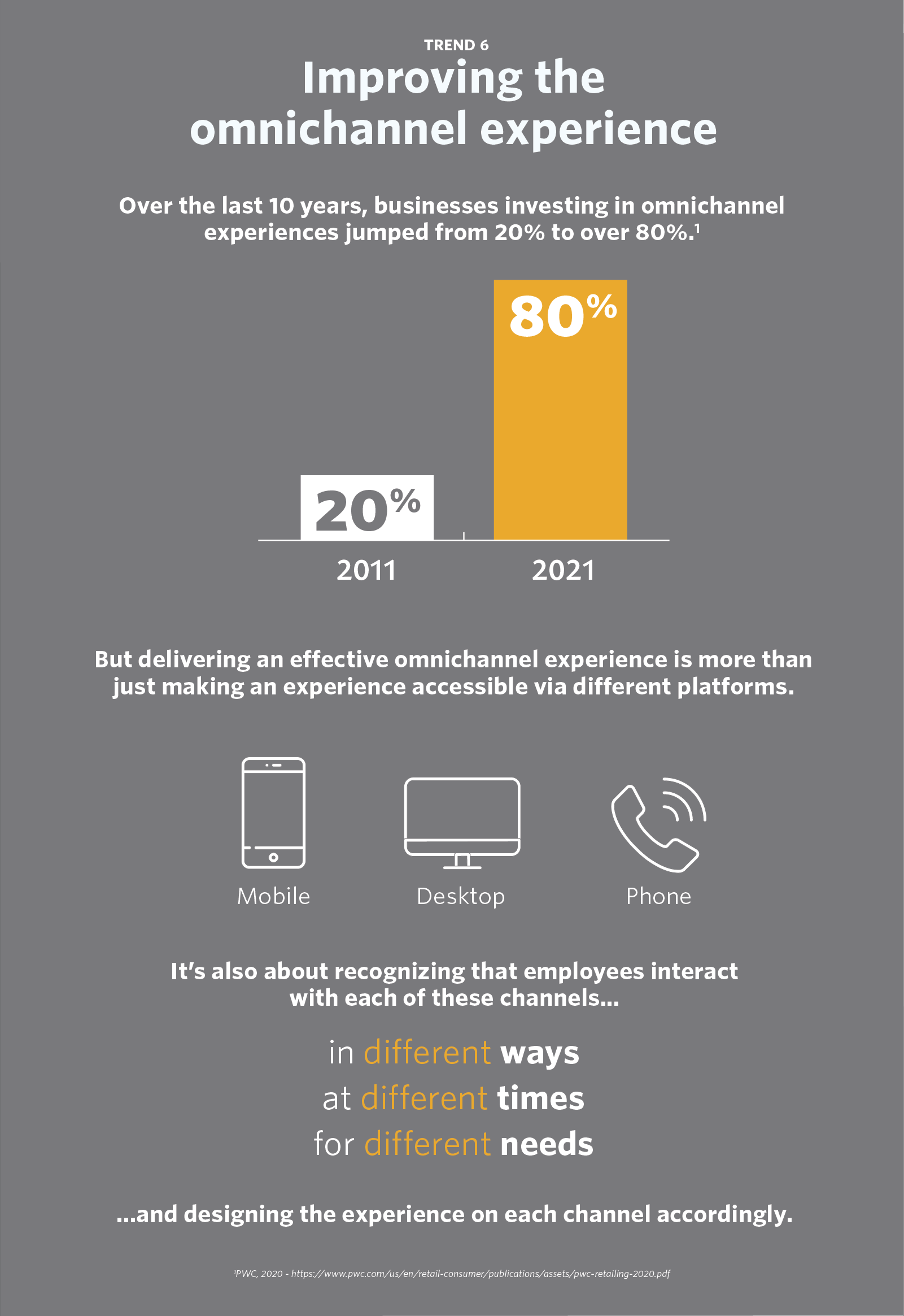 Trend 6 - Improving the omnichannel experience