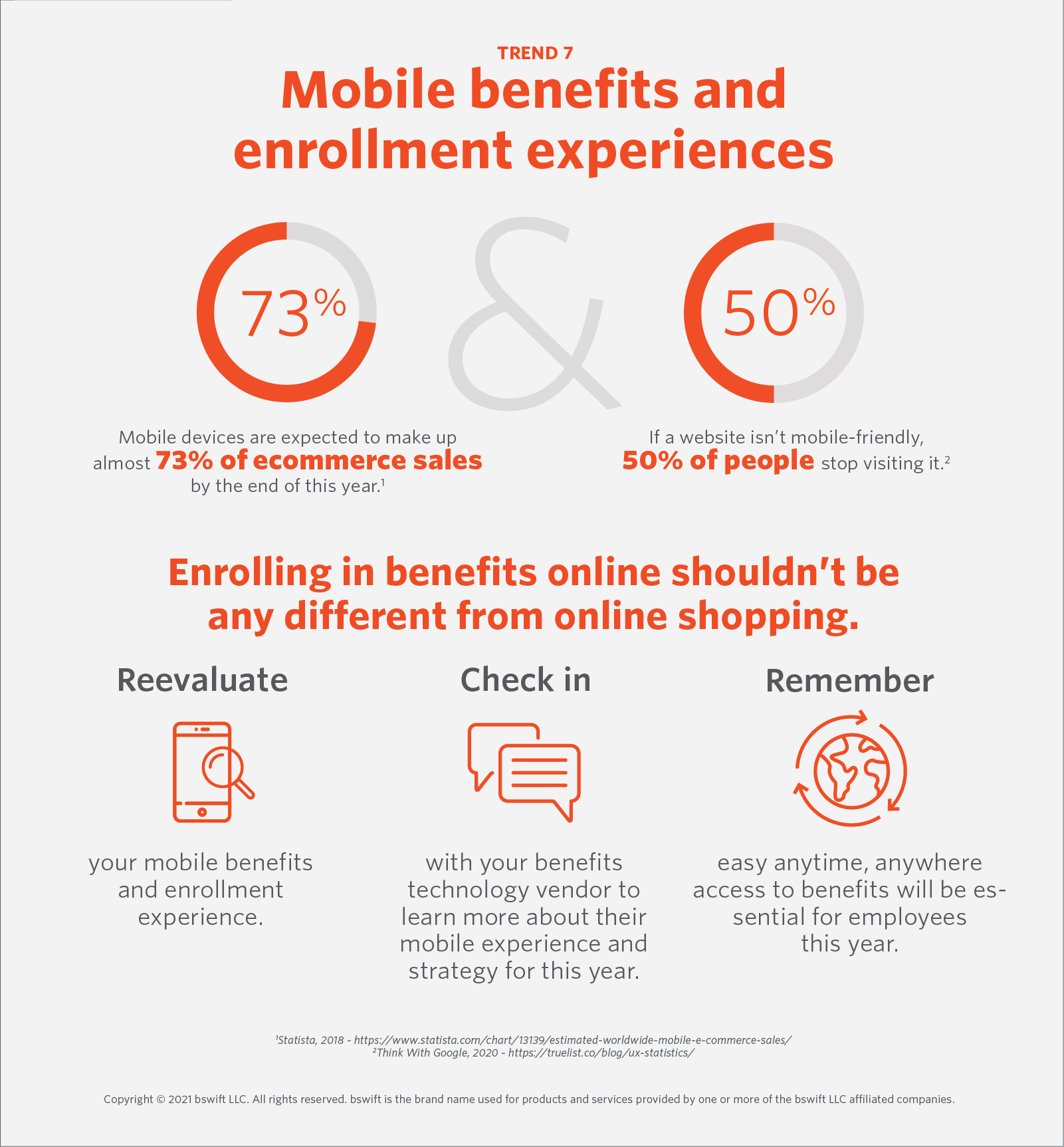 Trend 7 - Mobile benefits and enrollment experiences
