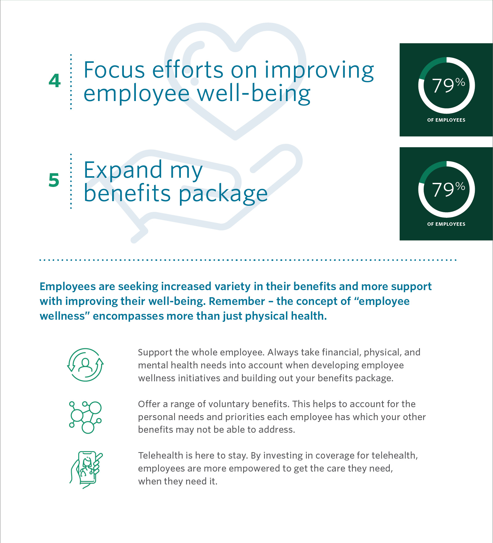 Forrester Study 2021 Infographic